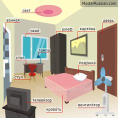 Picture Dictionary: Hotel Room - Russian for Travel and Business How To Speak Russian, Learn Russian, Learn German, Learn French, Learn English, Russian Language Lessons, Russian Lessons, Russian Language Learning, French Numbers