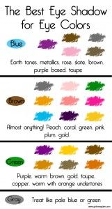 What Eye Shadow Colors Go Well with Eye Colors #makeup #tip #eyeshadow