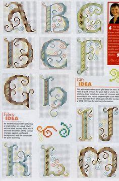 Celtic royal alphabet 1