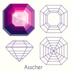 Gem cut names design infographic Diamond Drawing, Diamond Art, Crystal Drawing, Jewelry Design Drawing, Art Optical, Ap Studio Art, Jewellery Sketches, Geometric Designs, Art Techniques