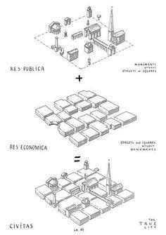 Leon Krier Design Hierarchy.