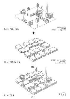 Leon Krier  design hierarchy, an interesting process to visualizing and drawing urban settings
