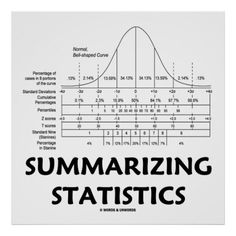 Shop Summarizing Statistics (Bell Curve Distribution) Poster created by wordsunwords. Statistics Notes, Statistics Help, Standard Deviation, Homeschool High School, Research Methods, Data Science, Math Games, Algebra, Teaching Math