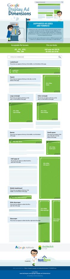 Google Display Ad Dimensions 2014 [INFOGRAPHIC]