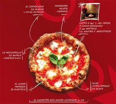 I segreti della nostra #pizza