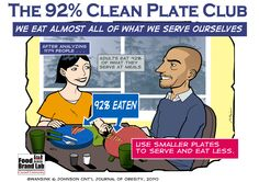 the clean plate club: about 92% of self served food is eaten, international journal of obesity, brian wansink, katherine abowd johnson, cornell university, food and brand lab
