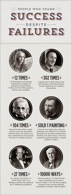 Sometimes success requires failure.
