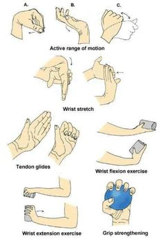 Wrist stretches trying to strengthen my wrist back up after a bad sprain. -Bree