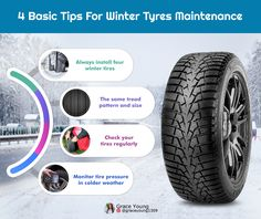 Numerous innovations, over one hundred winter tyre patents, and high rankings in magazine tests year after year have made the Nokian Hakkapeliitta winter tyres legendary. Winter Tyres, Cold Weather, Car, Stuff To Buy, Instagram, Automobile, Cars