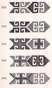 Suomalaisia ompelukoristeita: Vironvyön malleja
