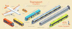 Transport Infographic. Public Transport. Plane. Bus. Trolleybus... Royalty Free Cliparts, Vectors, And Stock Illustration. Image 67689581.