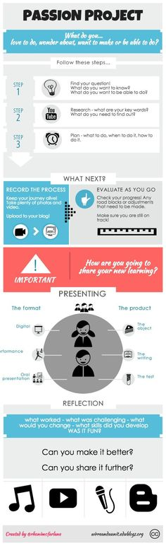 How to select, execute, and present a passion project.