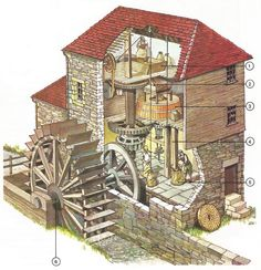 Corn mills began with the Romans who spread techniques that helped them to exploit their empire. They built undershot and overshot…