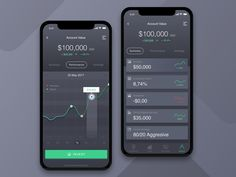 Invest App UI Dark Version designed by Rudityas W Anggoro. Connect with them on Dribbble; Dashboard Mobile, Dashboard Ui, Mobile App Ui, Dashboard Design, Flat Design Icons, Mobile Ui Design, App Ui Design, Interface Design, Design Design