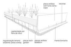 projetos 106.03: Praça Victor Civita - Museu Aberto da Sustentabilidade | vitruvius