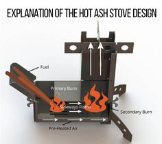 Hot Ash is raising funds for Hot Ash Camping Gear: Wood Burning Rocket Stove on Kickstarter! Hot Ash is a rugged natural fuel burning stove for outdoor adventurers. Stove Heater, Stove Oven, Pellet Stove, Metal Projects, Welding Projects, Camping Stove, Camping Gear, Jet Stove, Rocket Stove Design