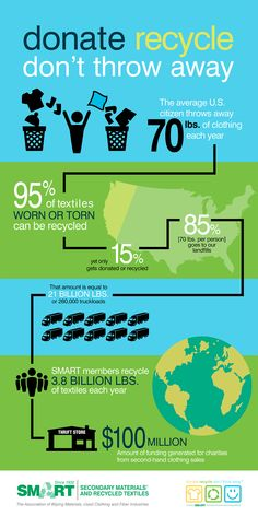 unusable clothes? DONT THROW AWAY! Recycling feeds the hungry and cleans up our air.