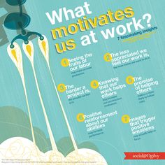 What motivates us at work? 7 fascinating insights inspired by Dan Ariely's latest #TED Talk