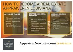 To Become A Real Estate Appraiser In Nebraska You Would Start Off
