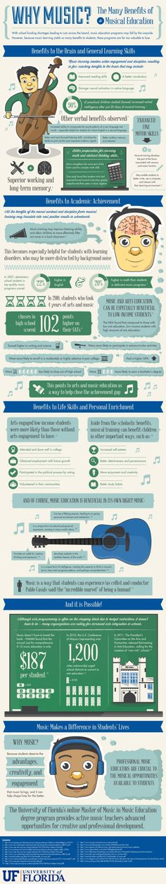 Why Musc? The Many Benefits of Musical Education Infographic