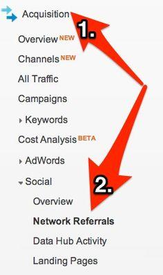 Social Media Network Referrals on Google Analytics