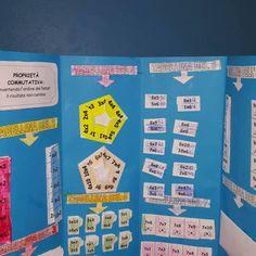 In questo modo i bambini potranno costruire il loro sapere un po' alla volta e ripassare in autonomia le tabelline! Come? Prima si porranno la domanda e poi, dopo aver dato la risposta, potra…
