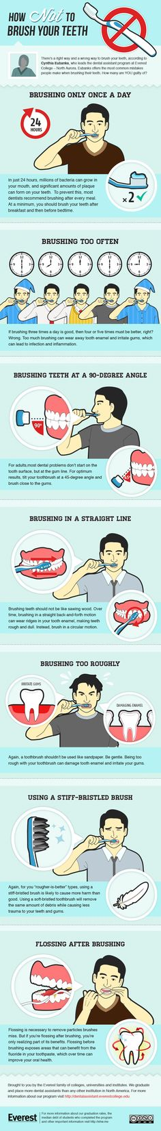 Tooth Brushing 101 - Simple, safe and easy guide that educates us about the dos and donts of excellent oral hygiene. Arm your brush and go. Health Adults Health For Kids Health Kindergarten Care Clean Teeth Care Display Care Routine Oral Health, Dental Health, Dental Care, Health Tips, Teeth Health, Dental Assistant, Dental Hygienist, Dental Facts, Teeth Care
