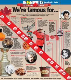 When you think of Canada, what comes to mind? The mighty beaver? Canadian Things, I Am Canadian, Canadian History, Fun Facts About Canada, All About Canada, Canada Day 150, Happy Canada Day, Canada Day Party, Thinking Day