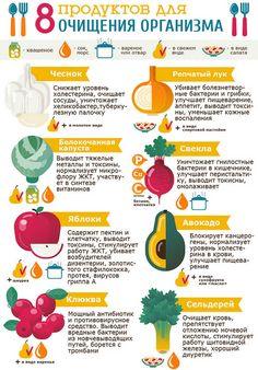 Продукты очищающие организм