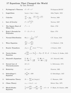17 equations that changed the world by Pythagoras, Newton, Fourier, Einstein, etc.