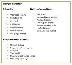 Att lyckas anpassa för alla! | Pedagogsajten Familjen Helsingborg Special Needs, Coaching, Teacher, Bts, Education, Learning, School, Training, Professor