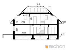 Projekt domu Dom w awokado - ARCHON+ Architecture Details, Floor Plans, Construction, How To Plan, Villas, American Houses, House, Building, Villa