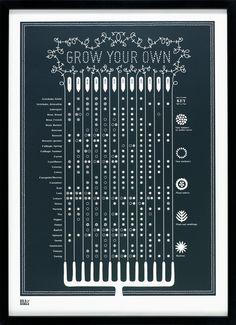 Grow Your Own Seasonal Planting Calendar in Sheer Slate - decorative screen print. $69.00, via Etsy.