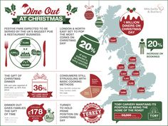 Mitchells & Butlers produced an infographic detailing the rise of dining out on Christmas Day