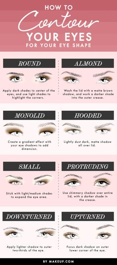 How to Contour Your Eyes for Your Eye Shape - #eyes #eyeshape #contour #eyemakeup #eyetip #beautytip #makeup