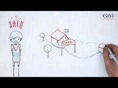 EAVI FI - Matkalla kohti medialukutaitoa - YouTube