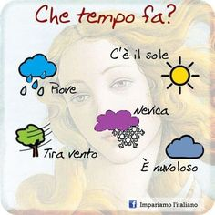 Poster of Che tempo fa? which would go well with the musical rap/chant Il tempo from Canti, Rimi e Rime on www. Italian Grammar, Italian Vocabulary, Italian Phrases, Italian Words, Basic Italian, Italian Quotes, British Sign Language, Italian Language, German Language