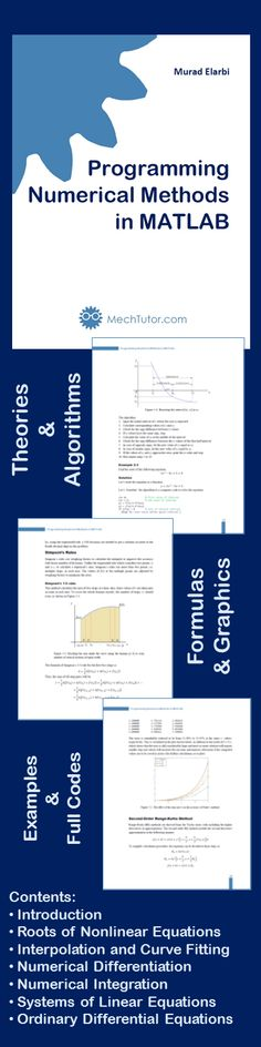 Matlab code for gauss seidel method matlab program pinterest matlab programming of numerical methods packed with algorithms examples and codes of numerical analysis fandeluxe Images