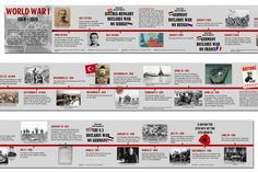 World War 1 Timeline – Tiger Moon Timeline Diagram, Timeline Design, World History Teaching, World History Lessons, History Posters, History Facts, Ww1 Posters, Teaching Technology, Educational Technology
