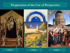 Renaissance vs medieval art lesson ppt Medieval art Renaissance Art academy