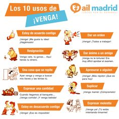 ¡Venga! Come on everyone let's learn Spanish! If you have ever been to Spain you'll know they say these a lot! How many of the meanings did you know?