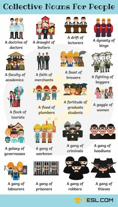 Collective Nouns For People in English - 7 E S L Groups of people! Learn extensive list of collective nouns for people to bolster your vocabulary in English with example sentences and ESL printable worksheets. Teaching English Grammar, English Writing Skills, English Vocabulary Words, Learn English Words, English Phrases, English Language Learning, English Study, English Lessons, English Resources