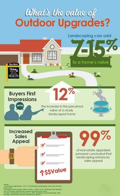 What is the value of your Outdoor Upgrade? A Real Estate Infographic  - See what advantages those little upgrades can have!  Find out more in the Harrisonburg, VA / Rockingham VA area at www.urvalleyrealtor.com