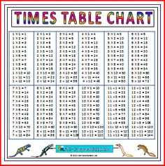 Large Times Table Chart, a printable multiplication chart with tables up to 12 times, printing on 6 pages