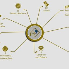 #infographic Salman Multimedia since 2012 . . #تصويري #عدستي #تصميمي #تنسيقي #تحرير #تصميم #فوتوشوب #السعودية #صباح_الخير #المجمعة #my_Photography #my_shot #my_design #good_morning #majmaah♡ #saudi_arabia #tradational #tarvel #travel✈️ #travel #style #like #comment