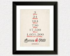 This typography print makes a unique anniversary gift. Perfect for ...