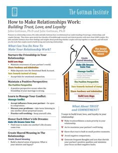 Building a Sound Relationship House (The Gottman Institute) ♡ Get the best tips and how to have strong marriage/relationship here: Relationship Science, Relationship Therapy, Relationship Building, Relationship Advice, Relationship Repair, Communication Relationship, Communication Skills, Therapy Worksheets, Therapy Activities