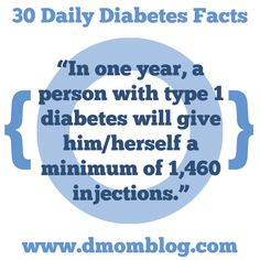 """""""In one year, a person with type 1 diabetes will give him/herself a minimum of 1,460 injections."""" Every day during Diabetes Awareness Month, I will share a fact, tip, or thought on Twitter, Facebook, Pinterest, and Instagram. Please remember that I never give medical advice. Ask your endocrinologist or pediatrician for advice about your own child. Make your own informed decisions for your own child."""