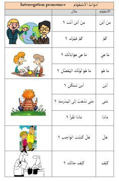 The best place to learn Arabic as a second language and dialects in a way you can use it in conversation, business and daily life.