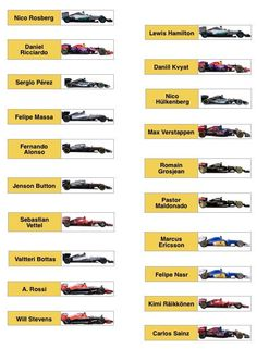 How they line up for today's incredibly wet #USGP. Good luck to all the drivers out there today! #F12015 #F1